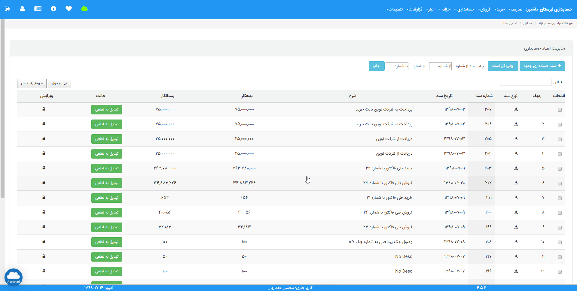 فهرست اسناد نرم افزار حسابداری آنلاین ابرستان